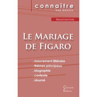 Fiche de lecture Le Mariage de Figaro de Beaumarchais (Analyse littéraire de référence et résumé complet)