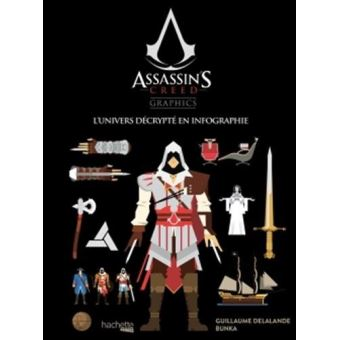 Assassin's creedAssassin's Creed Graphics
