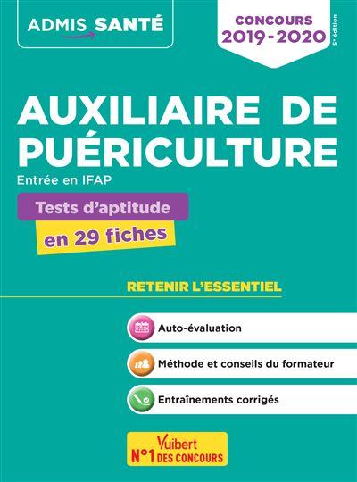 Concours AP Auxiliaire de puériculture, Tests d'aptitude