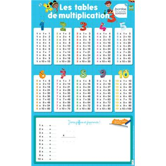 Poster ardoise les tables de multiplication broch - Les tables de multiplication en ligne ...