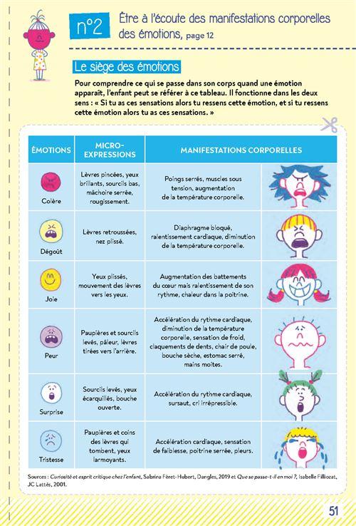 20 fiches pratiques pour aider comprendre et accompagner un enfant différent. Les conseils de Superaspergirl