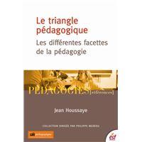 Le triangle pedagogique