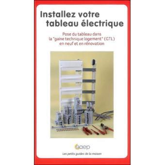 Installez votre tableau électrique - Les petits guides de la maison
