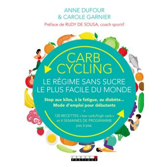 Le regime carb cycling