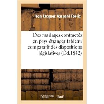 Des mariages contractes en pays etranger : tableau comparati