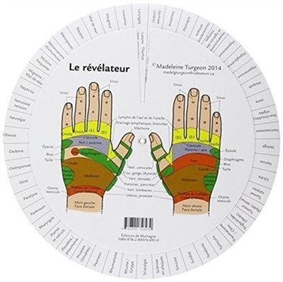 Le révélateurs : mains