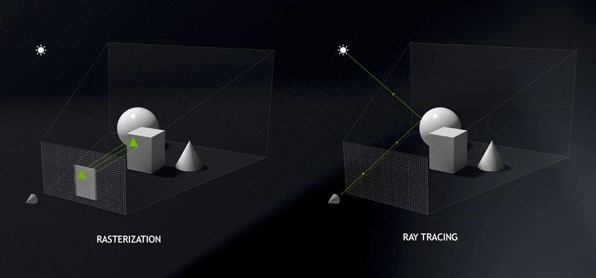 Ray-Tracing