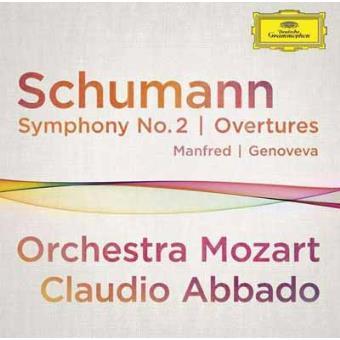 Schumann | Symphony No. 2 & Overtures