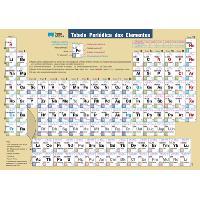Tabela periódica dos elementos