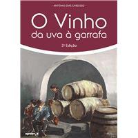 O Vinho da Uva à Garrafa
