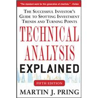 Technical analysis explained: the s