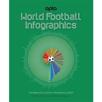 Opta: World Football Infographics