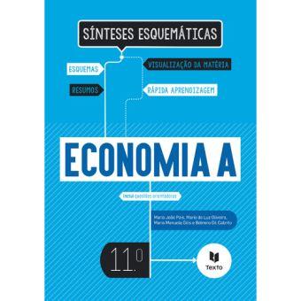 Sínteses Esquemáticas: Economia A 11º Ano