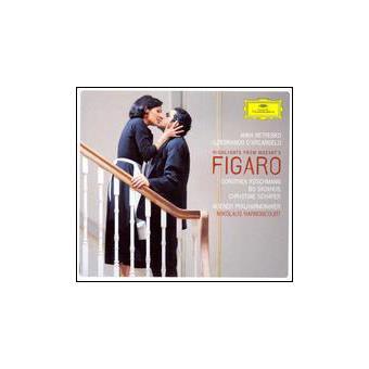 Le Nozze Di Figaro -highl