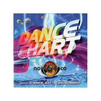 cd dance chart nove3cinco