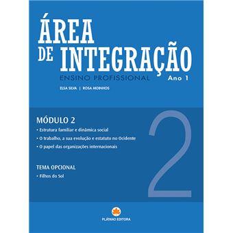 Área de Integração II – Módulo 2 – Ano 1 - Manual do Aluno