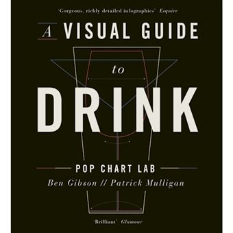 Visual guide to drink,