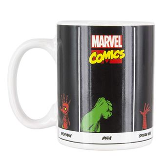 Caneca Termosensível Marvel