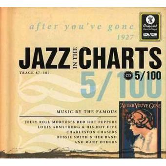 Jazz in the Charts 5 - After You've Gone 1927