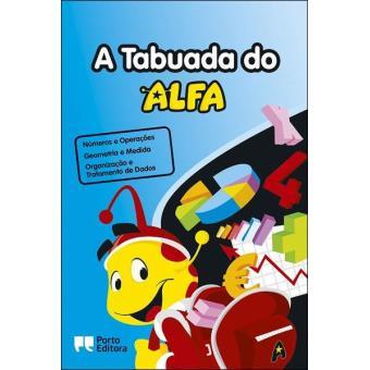 A Tabuada do Alfa