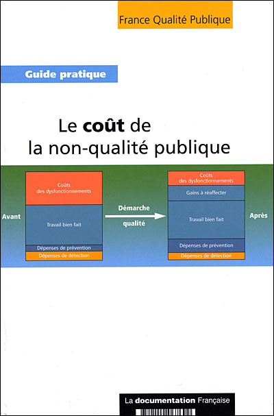 Le coût de non qualité publique