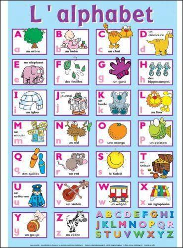 Alphabet Poster Broche Collectif Achat Livre Fnac