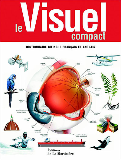 Le visuel compact